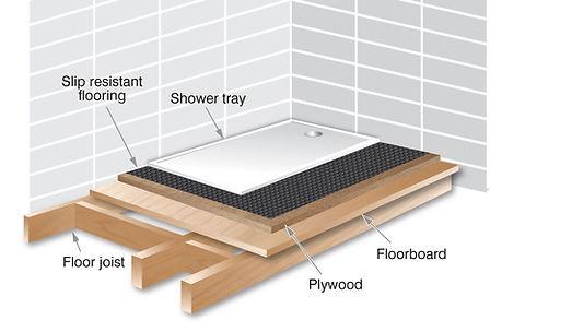 Procare Middleton Timber Wood Floor Layered Illustration