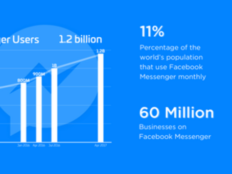 The Future of Marketing with Facebook Messenger