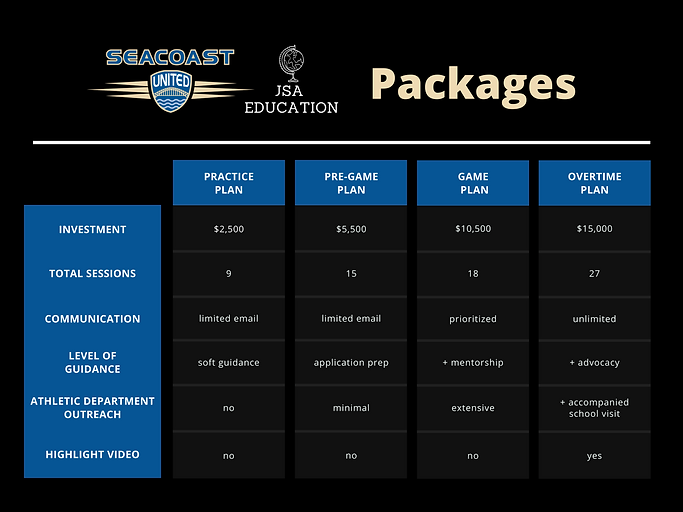 SUSC packages chart.png