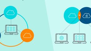 Hybrid or Multi-Cloud-Take Your Pick
