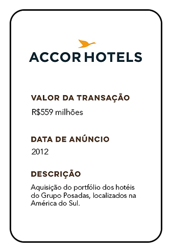 05 - Acor Hotels (PT).png