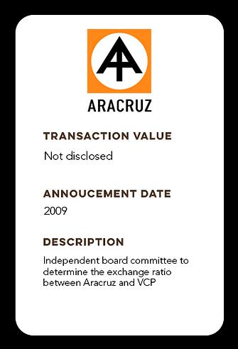 08 - Aracruz (IN).png