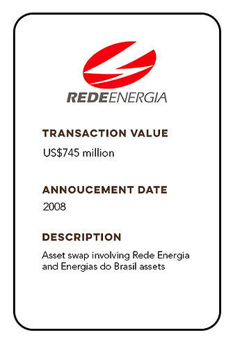14 - Rede Energia (IN).png