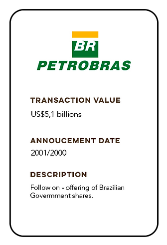33 - Petrobras (IN).png