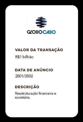27 - Globo Cabo (PT).png