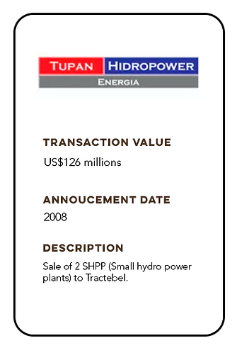 16 - Tupan Hidropower (IN).png