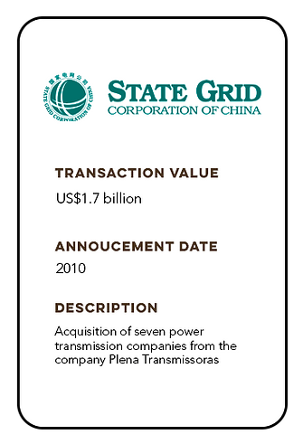 06 - State Grid (IN).png