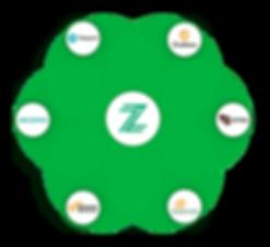 Integrações-Zabbix-e1538507706243.png