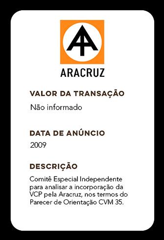 08 - Aracruz (PT).png