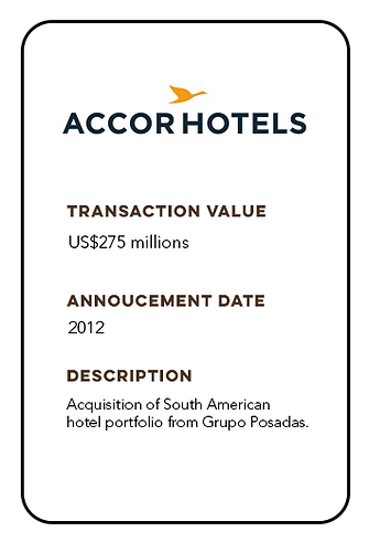 05 - Acor Hotels (IN).png