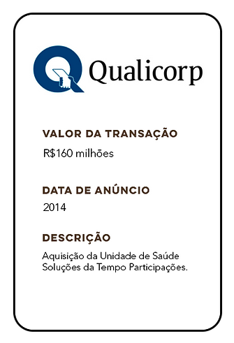 03 - Qualicorp (PT).png