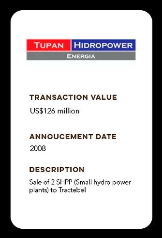 17 - Tupan Hidropower (IN).png