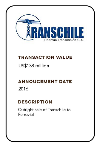 01 - Transchile (IN).png