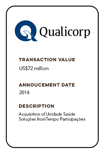 03 - Qualicorp (IN).png