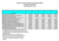 Salary Schedule.FY2019-20.PNG