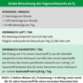 Grafik_Sauerstoffverbrauch.png