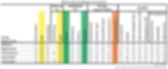 Beschreibende Sortenliste 2020 - Einstuf