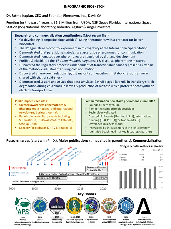 Fatma Kaplan One Page Infographic Biosketch update 0^-2021-1.png