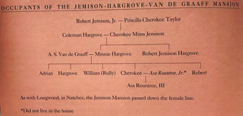 Occupants of the Mansion