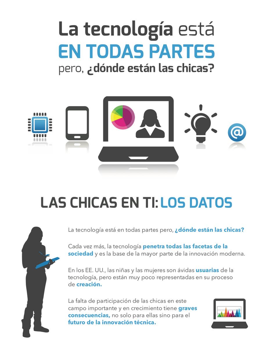 Las niñas en IT: Infografía de los datos