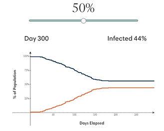 covid19 graph 50%.jpg