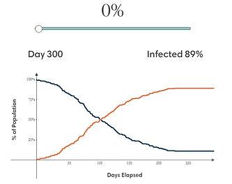 covid19 graph 0%.jpg