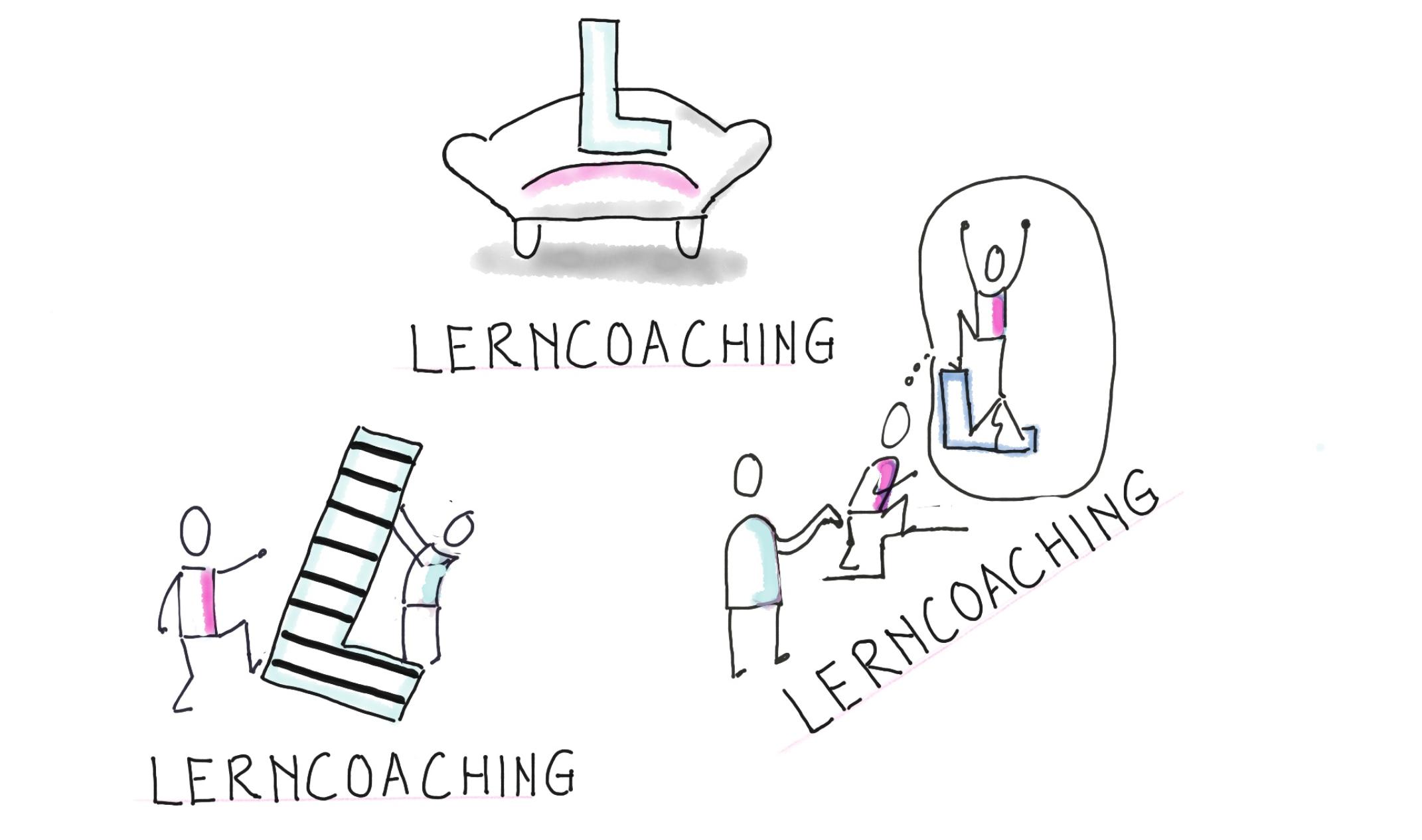 Lerncoaching Erstgespräch