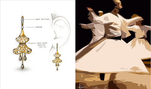 Dance form Inspired Jewellery