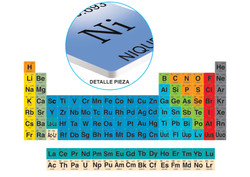 7233 Tabla Periódica de los Elementos