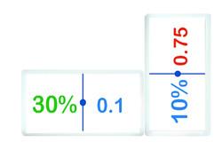 3052 Domino Porcentajes