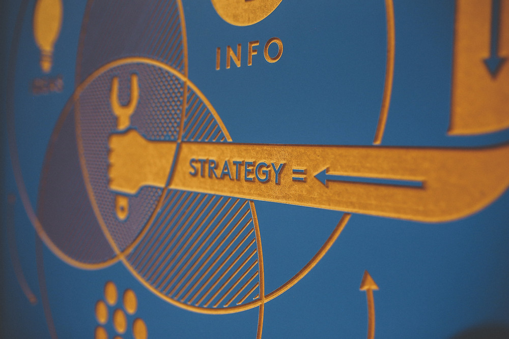 What is a good marketing strategy anyway?