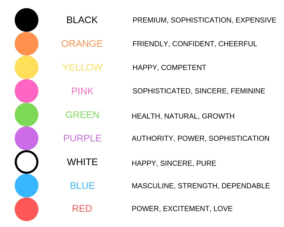 Colour Psychology in branding