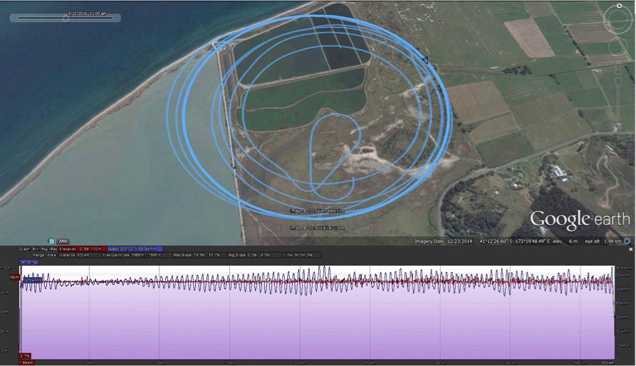 UAS Flies 425 Kilometers on a single battery pack