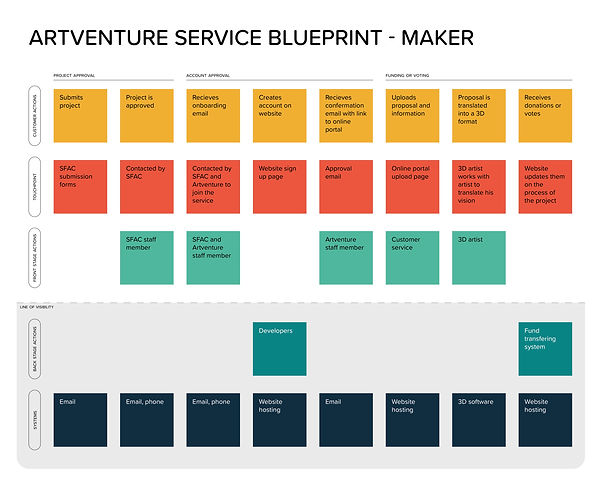 Blueprint_service design (2).jpg