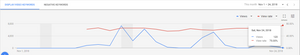 analytics graph 2