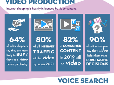 Infographic - Marketing That Boosts Your Business