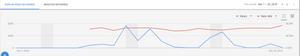 Analytics graph 1