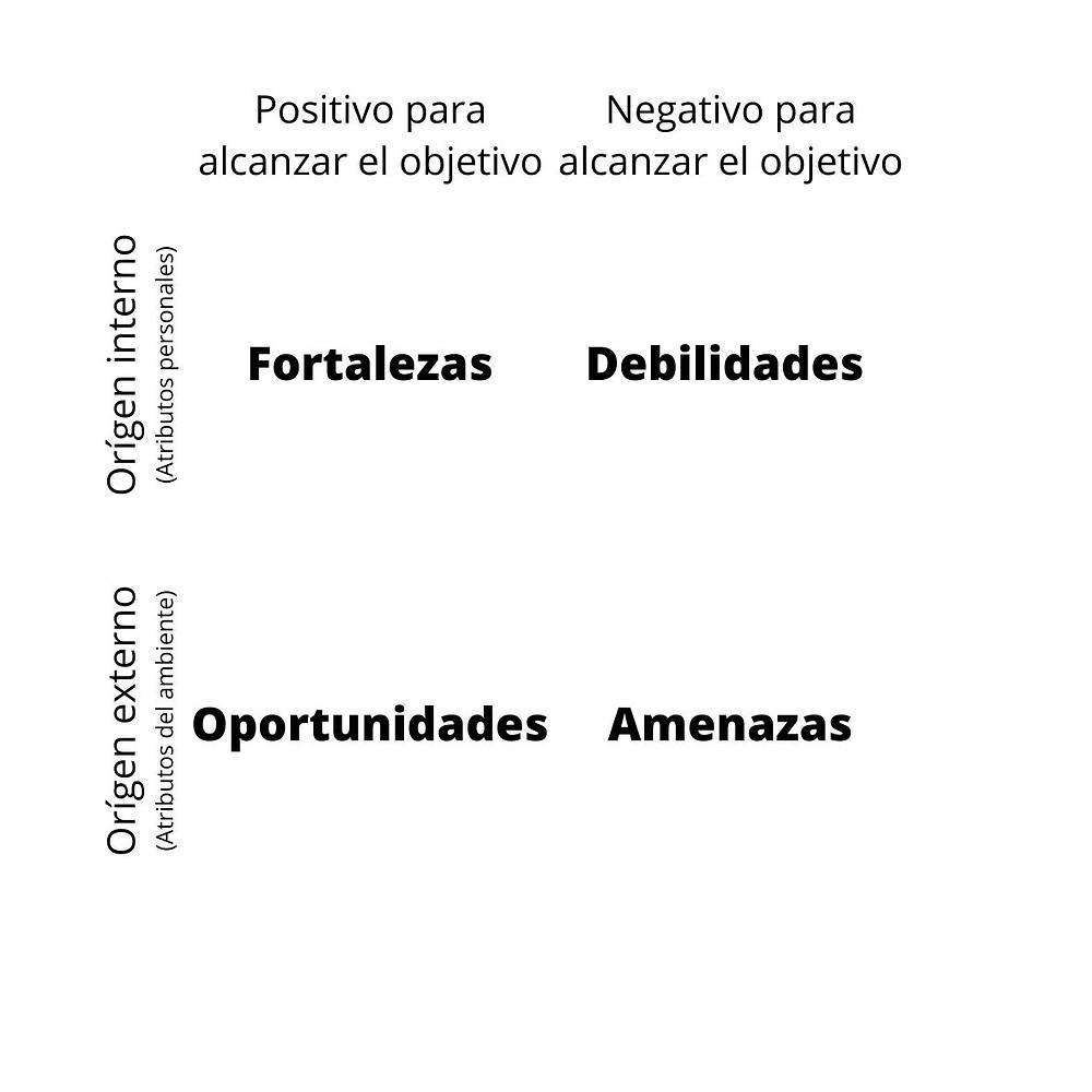 Divorcio-Coaching-Mujeres/KolamCo/España/DAFO