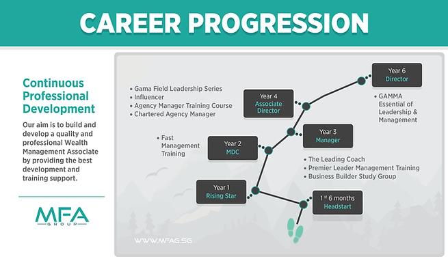 career progressionv2.png