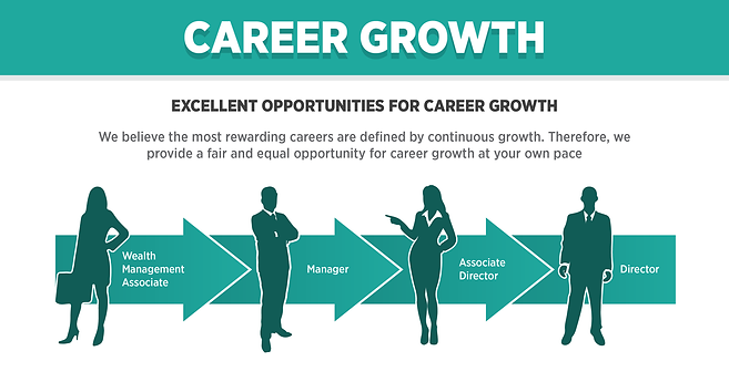 career growth.png