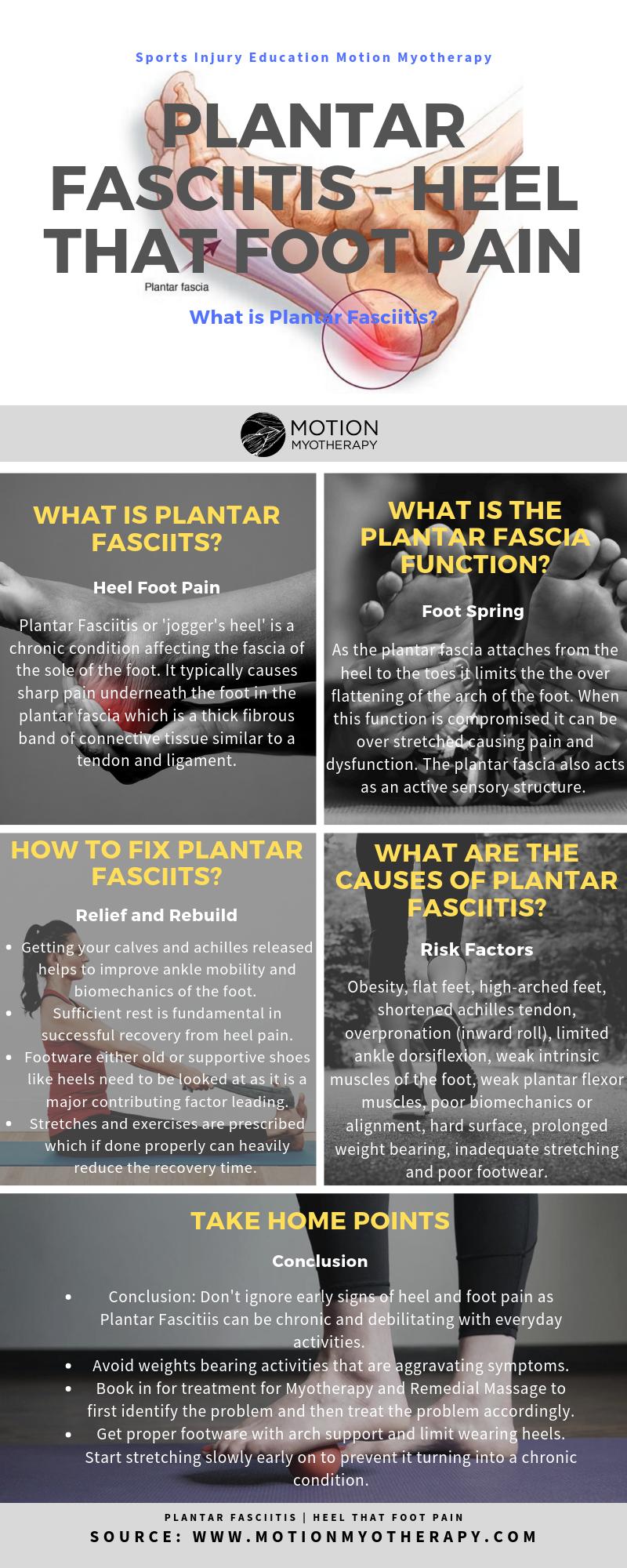 Plantar Fasciitis Heel That Foot Pain