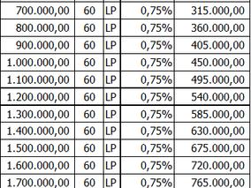 Recuperação de crédito de ICMS na base de cálculo do PIS e da COFINS.