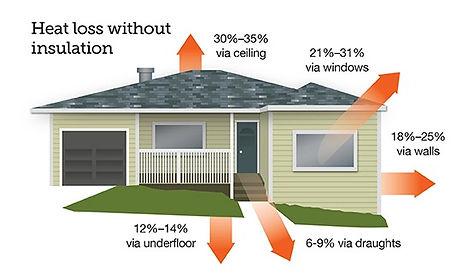 ceiling insulation brisbane.jpg