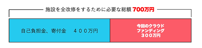 honbun_必要なお金(改訂版).png