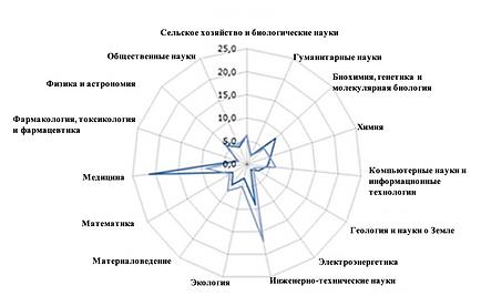 russ11.png