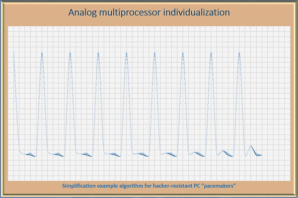 multiprocessor.JPG