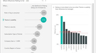 PowerBI Update: Key Influencers - Objectively Know your Key Drivers!