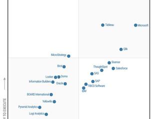 2018 Gartner BI Tool Ranking