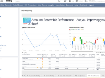NetSuite + Power BI - Get Live Quickly and Thoroughly