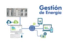 Gestion de energía MTG
